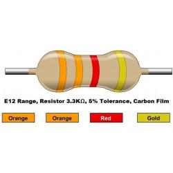 مقاومت 3.3 کیلو اهم 1/4 وات 5 درصد (بسته 10 تایی)