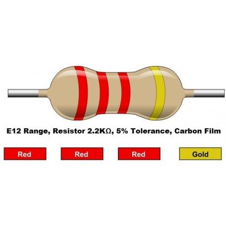 مقاومت 2.2 کیلو اهم 1/4 وات 5 درصد (بسته 10 تایی)