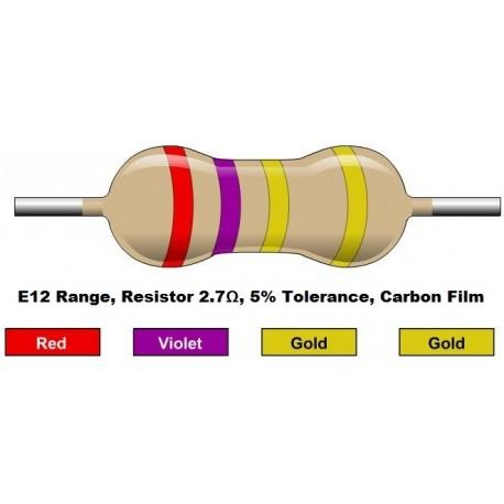 مقاومت 2.7 اهم 1/4 وات 5 درصد (بسته 10 تایی)