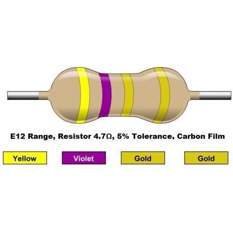 مقاومت 4.7 اهم 1/4 وات 5 درصد (بسته 10 تایی)