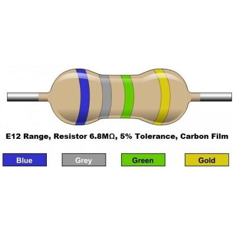 مقاومت 6.8 مگا اهم 1/4 وات 5 درصد (بسته 10 تایی)
