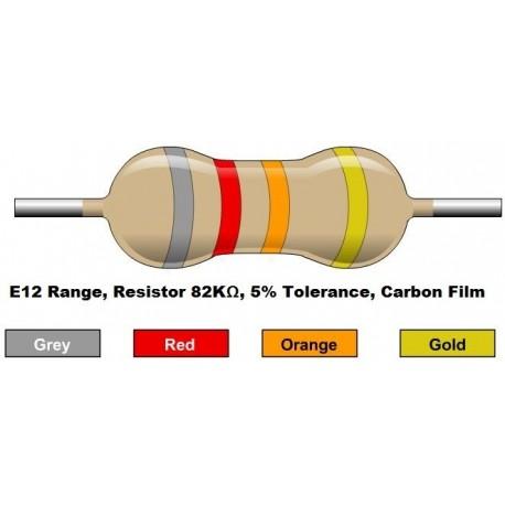مقاومت 82 کیلو اهم 1/4 وات 5 درصد (بسته 10 تایی)