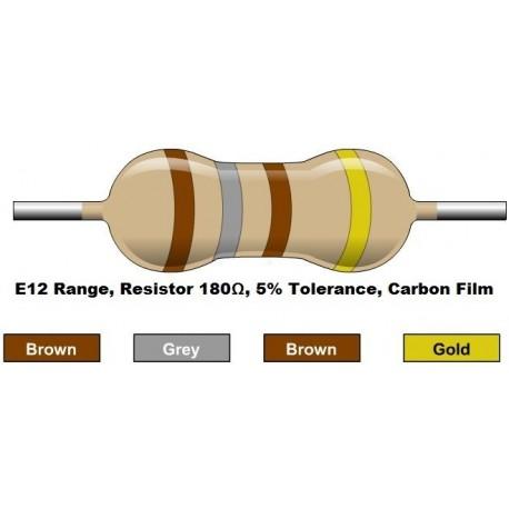 مقاومت 180 اهم 1/4 وات 5 درصد (بسته 10 تایی)
