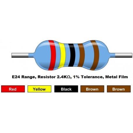 مقاومت 2.4 کیلو اهم 1/4 وات 1 درصد (بسته 10 تایی)