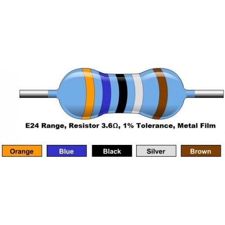 مقاومت 3.6 اهم 1/4 وات 1 درصد (بسته 10 تایی)
