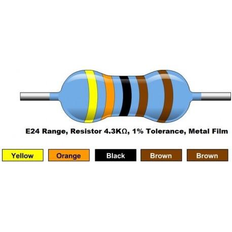 مقاومت 4.3 کیلو اهم 1/4 وات 1 درصد (بسته 10 تایی)