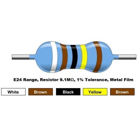 مقاومت 9.1 مگا اهم 1/4 وات 1 درصد (بسته 10 تایی)