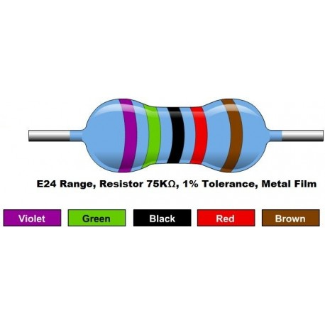 مقاومت 75 کیلو اهم 1/4 وات 1 درصد (بسته 10 تایی)