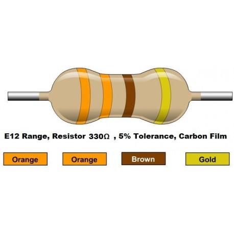 مقاومت 330 اهم 1/4 وات 5 درصد (بسته 10 تایی)