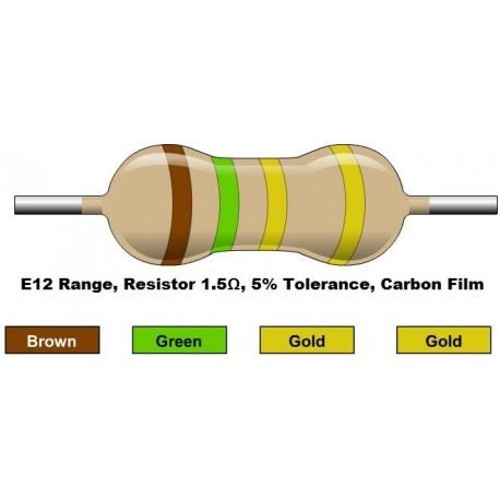 مقاومت 1.5 اهم 1/4 وات 5 درصد (بسته 10 تایی)
