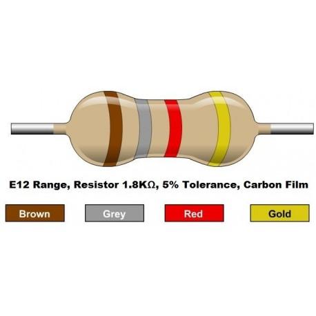 مقاومت 1.8 کیلو اهم 1/4 وات 5 درصد (بسته 10 تایی)