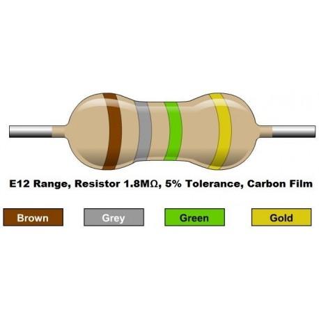 مقاومت 1.8 مگا اهم 1/4 وات 5 درصد (بسته 10 تایی)