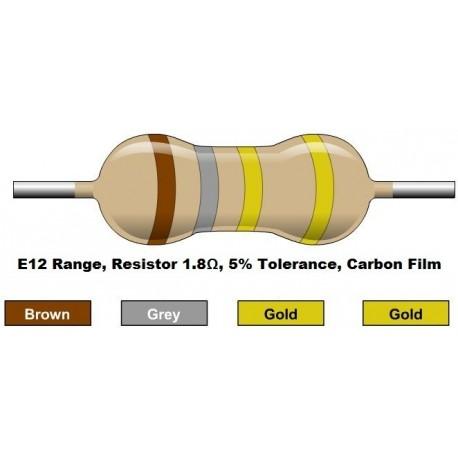 مقاومت 1.8 اهم 1/4 وات 5 درصد (بسته 10 تایی)