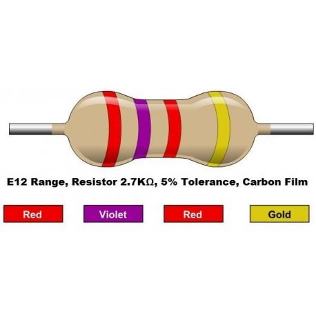 مقاومت 2.7 کیلو اهم 1/4 وات 5 درصد (بسته 10 تایی)