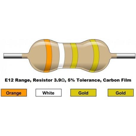 مقاومت 3.9 اهم 1/4 وات 5 درصد (بسته 10 تایی)