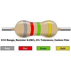 مقاومت 8.2 مگا اهم 1/4 وات 5 درصد (بسته 10 تایی)