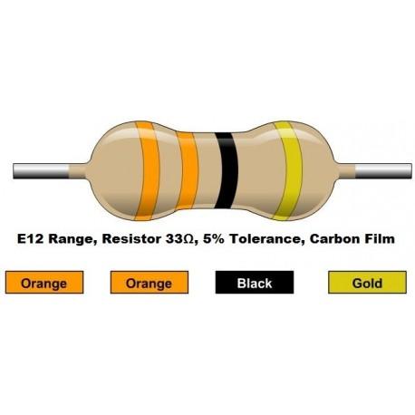 مقاومت 33 اهم 1/4 وات 5 درصد (بسته 10 تایی)