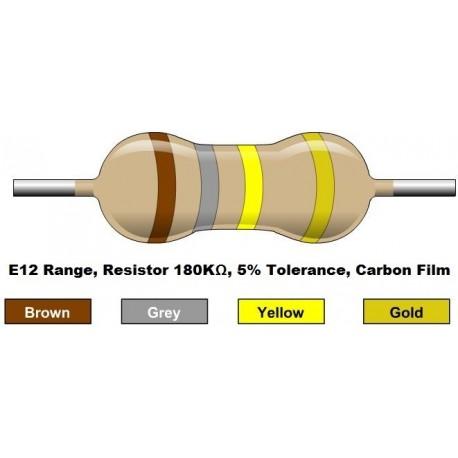 مقاومت 180 کیلو اهم 1/4 وات 5 درصد (بسته 10 تایی)