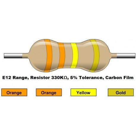 مقاومت 330 کیلو اهم 1/4 وات 5 درصد (بسته 10 تایی)