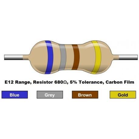 مقاومت 680 اهم 1/4 وات 5 درصد (بسته 10 تایی)