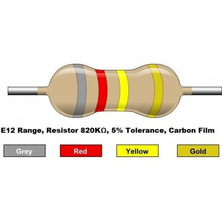 مقاومت 820 کیلو اهم 1/4 وات 5 درصد (بسته 10 تایی)