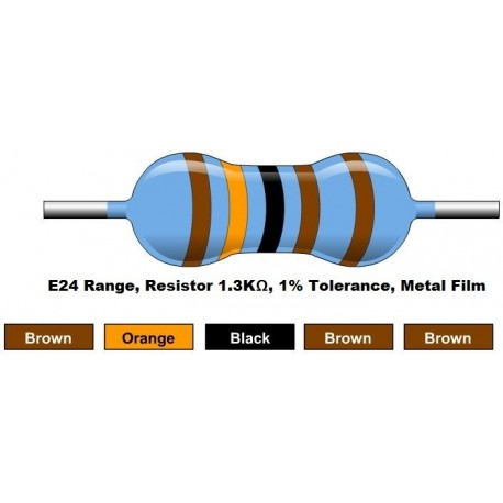 مقاومت 1.3 کیلو اهم 1/4 وات 1 درصد (بسته 10 تایی)