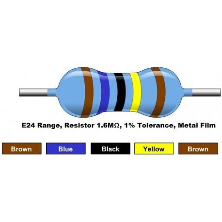 مقاومت 1.6 مگا اهم 1/4 وات 1 درصد (بسته 10 تایی)