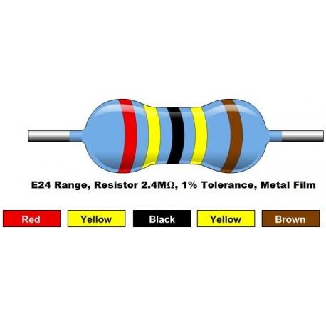 مقاومت 2.4 مگا اهم 1/4 وات 1 درصد (بسته 10 تایی)