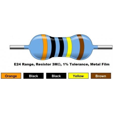 مقاومت 3 مگا اهم 1/4 وات 1 درصد (بسته 10 تایی)