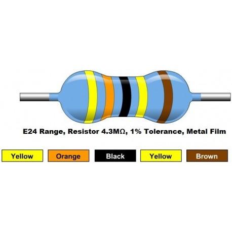مقاومت 4.3 مگا اهم 1/4 وات 1 درصد (بسته 10 تایی)