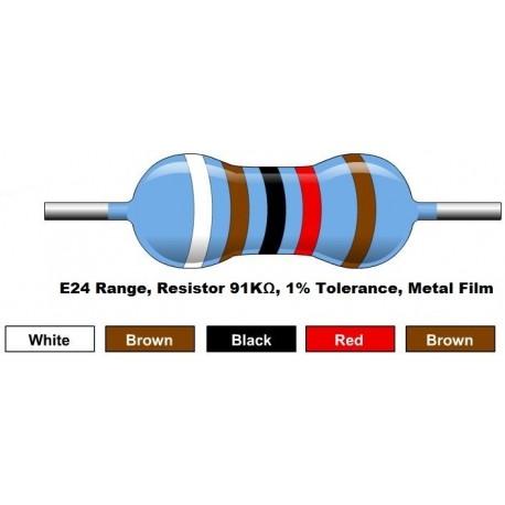 مقاومت 91 کیلو اهم 1/4 وات 1 درصد (بسته 10 تایی)