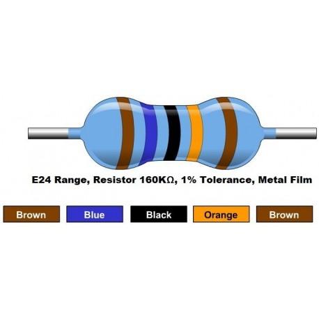 مقاومت 160 کیلو اهم 1/4 وات 1 درصد (بسته 10 تایی)